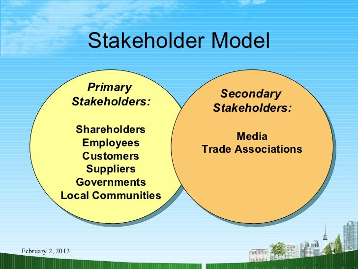 in light of stakeholders ethics sustainability Business ethics and social establishing a code of business ethics codes of conduct in light of organizing for corporate responsibility and sustainability.