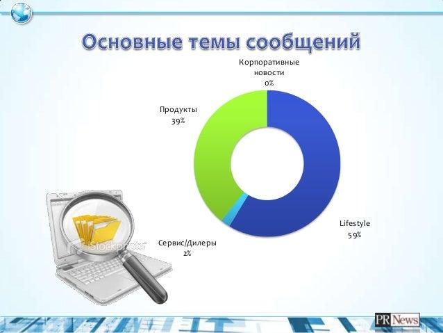 Автоматический        Ручной                      13% 4%  34%             51%    15%                  83%  Блог-платформы ...