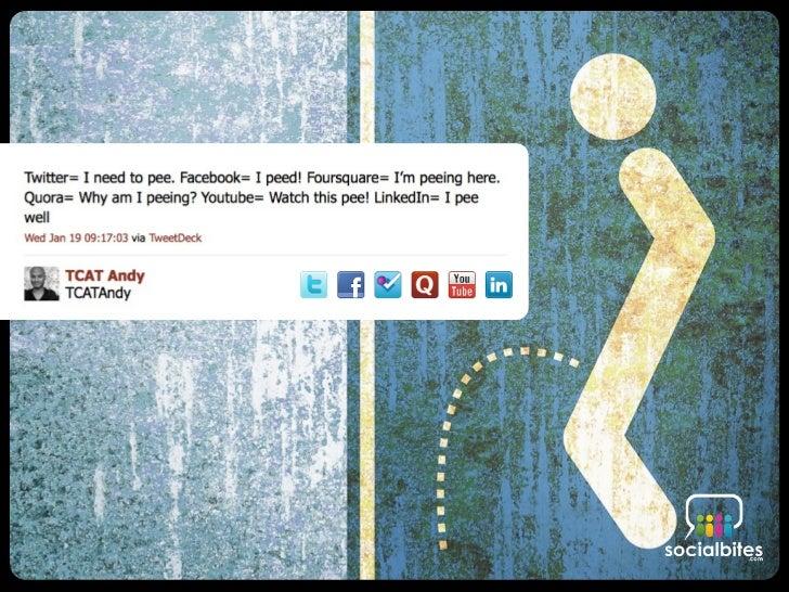 Social Media Masterclass - LeasePlan 2011  Slide 2