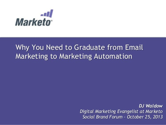 Why You Need to Graduate from Email Marketing to Marketing Automation  DJ Waldow Digital Marketing Evangelist at Marketo S...