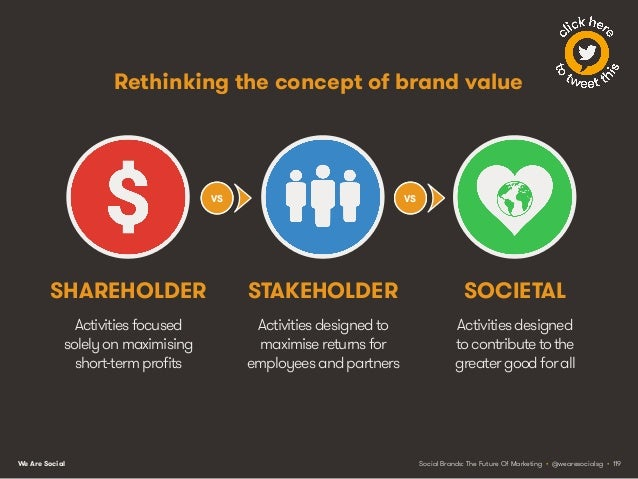We Are Social The brands that will succeed in the future won't just give back to communities; they'll actively build and n...
