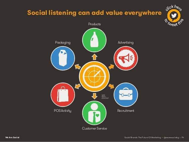 We Are Social Join the conversation Furthermore, by moving beyond the simplistic measurement of ego metrics like share of ...