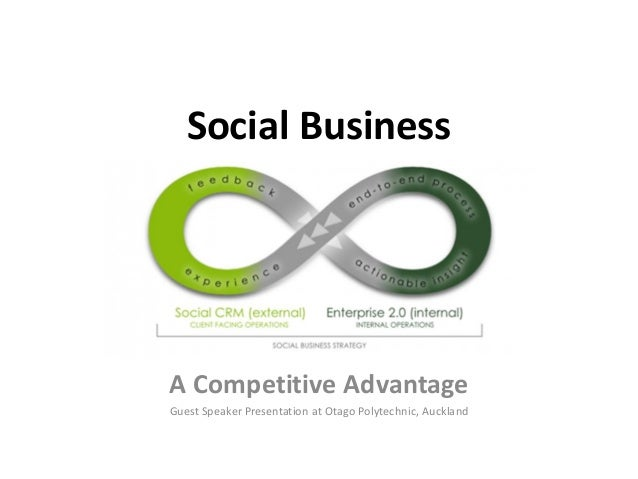 Social Business  A Competitive Advantage Guest Speaker Presentation at Otago Polytechnic, Auckland