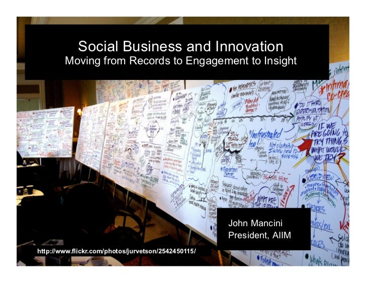 Social Business and Innovation        Moving from Records to Engagement to Insight                                        ...