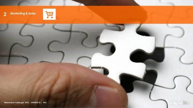 Marketing & Sales Webwinkel Vakdagen 2015 | #WWVD15 | ING 2