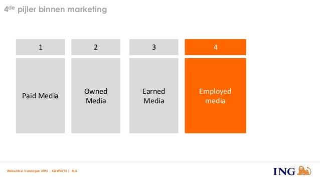 4de pijler binnen marketing Webwinkel Vakdagen 2015 | #WWVD15 | ING Employed media Earned Media Owned Media Paid Media 4321