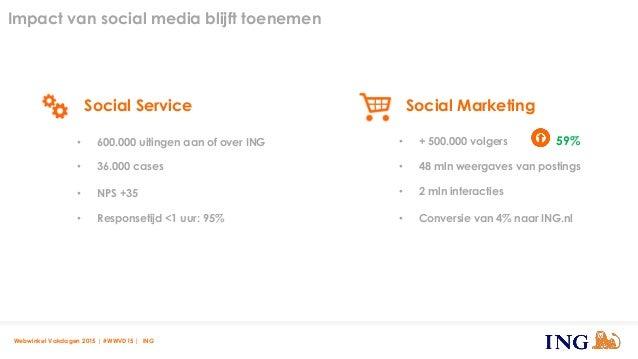 Social Service Social Marketing Impact van social media blijft toenemen • 600.000 uitingen aan of over ING • 36.000 cases ...