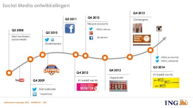 Start monitoren social media Q3 2008 Start webcare Q4 2009 Ondernemers Q3 2010 Q3 2011 Q4 2012 #1 bedrijf van NL Q4 2012 N...