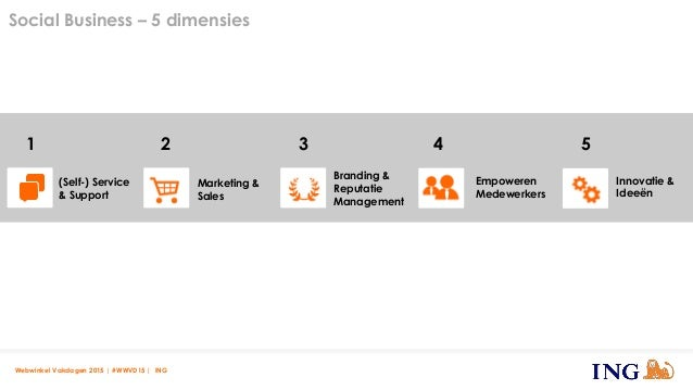 Webwinkel Vakdagen 2015 | #WWVD15 | ING Marketing & Sales Innovatie & Ideeën Empoweren Medewerkers (Self-) Service & Suppo...