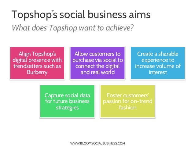 """topshop case study Their concept impressed the topshop team so much that they were selected to  go  """"alongside my studies i already run a pop up shop selling vinyl and playing ."""