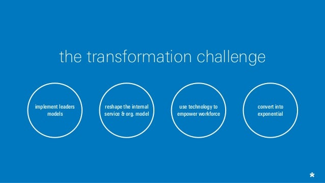 Design for corporate transformation | 638 x 359 jpeg 33kB
