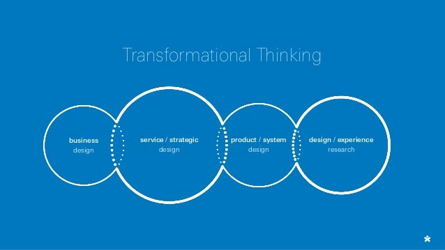 Design for corporate transformation | 638 x 359 jpeg 32kB