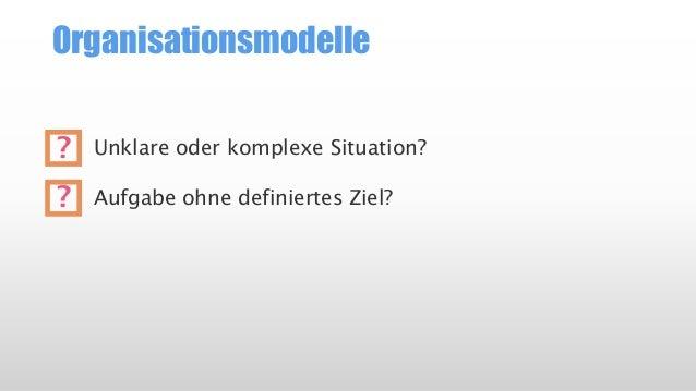Organisationsmodelle  Unklare oder komplexe Situation?  Aufgabe ohne definiertes Ziel?  ?  ?