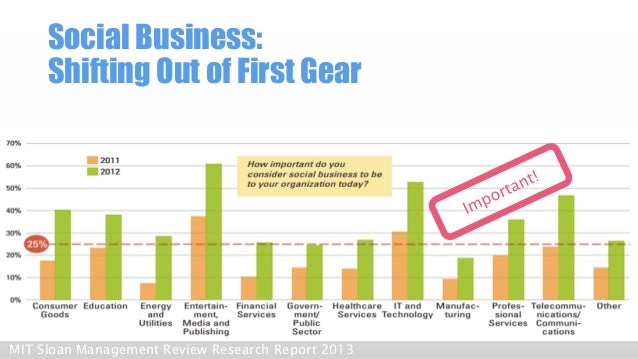Social Business: Shifting Out of First Gear  MIT Sloan Management Review Research Report 2013