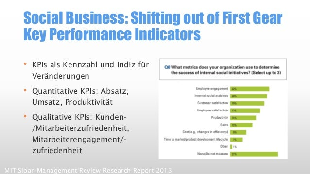 SocialBusiness: Shiftingout ofFirst GearKey Performance Indicators  •KPIs als Kennzahl und Indiz für Veränderungen  •Quant...
