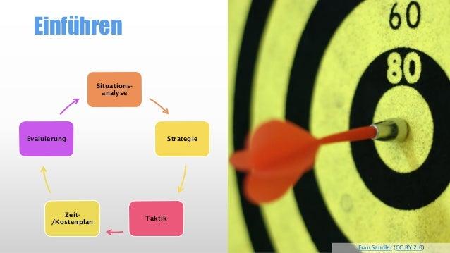 Einführen  EranSandler(CC BY 2.0)  Situations- analyse  Strategie  Taktik  Zeit- /Kostenplan  Evaluierung