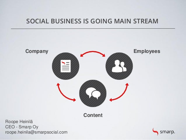 SOCIAL BUSINESS IS GOING MAIN STREAM Company Employees Content Roope Heinilä CEO - Smarp Oy roope.heinila@smarpsocial.com