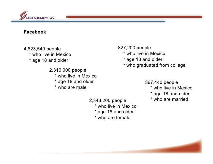 Facebook   4,823,540 people                            827,200 people    * who live in Mexico                       * who ...