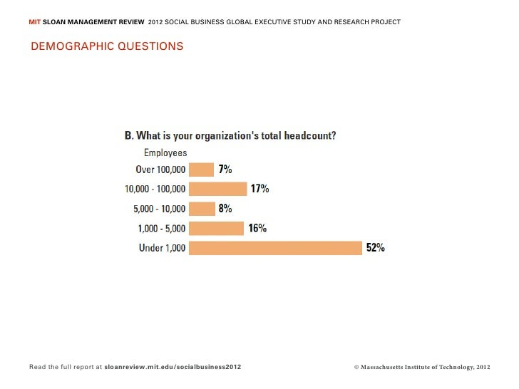 MIT SLOAN MANAGEMENT REVIEW 2012 SOCIAL BUSINESS GLOBAL EXECUTIVE STUDY AND RESEARCH PROJECTDEMOGRAPHIC QUESTIONSRead the ...