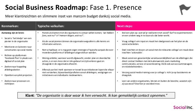 Social Business Roadmap: Fase 1. Presence