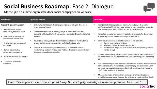 Social  Business  Roadmap:  Fase  2.  Dialogue  Kenmerken:  Typische  valkuilen:  Next  steps:  In  gesprek  gaan  en  beg...