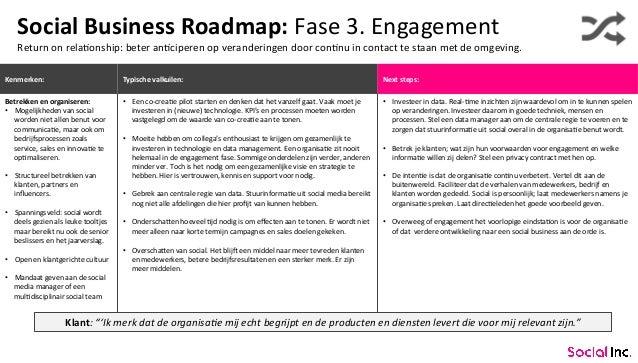 Social  Business  Roadmap:  Fase  3.  Engagement   Kenmerken:   Typische  valkuilen:   Next  steps:  ...