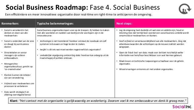Social  Business  Roadmap:  Fase  4.  Social  Business  Een  efficiëntere  en  meer  innova<eve  organisa<e  door  real-‐...