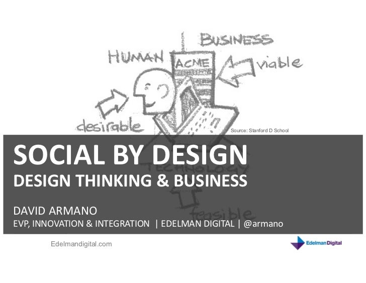 Source: Stanford D SchoolSOCIAL	  BY	  DESIGN	  DESIGN	  THINKING	  &	  BUSINESS	  	  DAVID	  ARMANO	  EVP,	  INNOVATION	 ...
