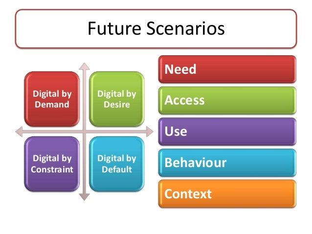 Future Scenarios                           NeedDigital by    Digital byDemand         Desire      Access                  ...