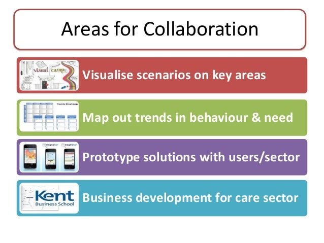 Areas for Collaboration  Visualise scenarios on key areas  Map out trends in behaviour & need  Prototype solutions with us...