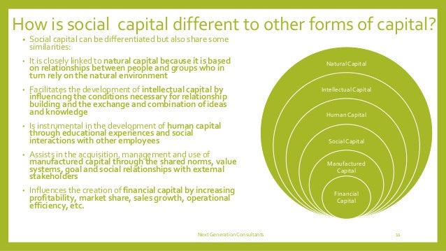 examining the impact of social capital Solutions to work based problems and the strength of workplace social network ties impact upon as a lens for examining the level of social capital.