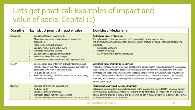 Social Capital Value Impact And Reporting