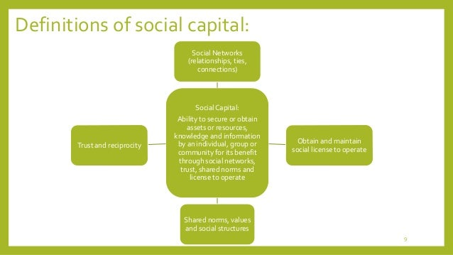 examining the impact of social capital The differentiated impact of bridging and bonding social capital on economic well-being: an as indicators of social capital independently when examining.