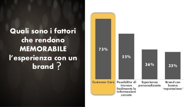 Social Caring (R)evolution: progettare una gestione ufficiale di un social customer care e realizzarla con Poste Mobile Slide 2