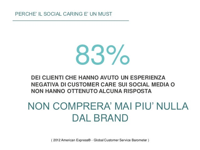 Social Caring (R)evolution: Social Bullguard Slide 2