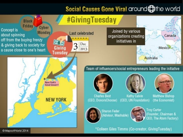 Social Causes Gone Viral ciround©The
