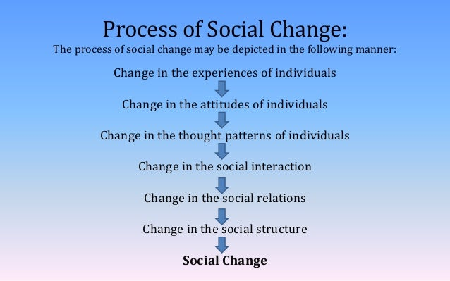 social changes Certain geographic changes sometimes produce great social change climate, storms, social erosion, earthquakes, floods, droughts etc, definitely affect social life and induce social change human life is closely bound up with the geographical conditions of the earth human history is full of .