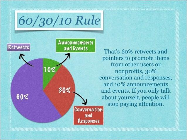 Bonner Curriculum Socialchange Twitter Presentation