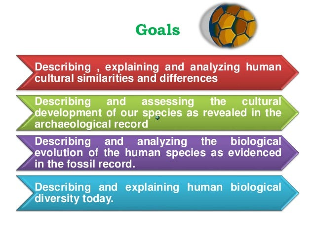 a look at the biological and cultural development of humans through evolution Chapter 17: human evolution 17-1 the study of human  for cultural and intellectual development 31  the true nature of humans 1 human beings are biological.