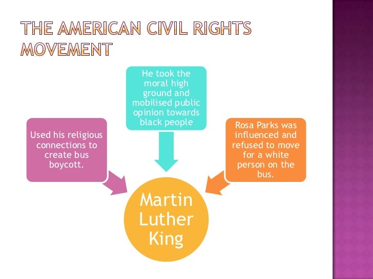 social change essaymartin luther king