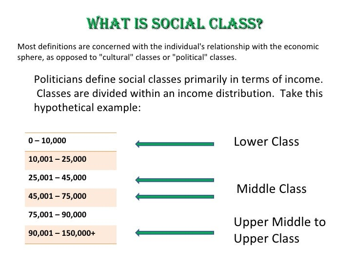Socioeconomic classes socioeconomic classes
