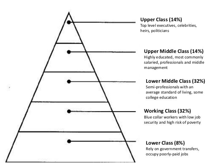 egypt social structure