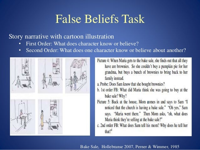 false beliefs Cotard delusion: false belief that one does not exist or has died delusional jealousy: false belief that a spouse or lover is having an affair.