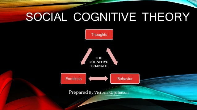 SOCIAL COGNITIVE THEORY Prepared By Victoria G. Johnson Thoughts BehaviorEmotions THE COGNITIVE TRIANGLE