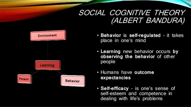 self efficacy theory bandura 1997