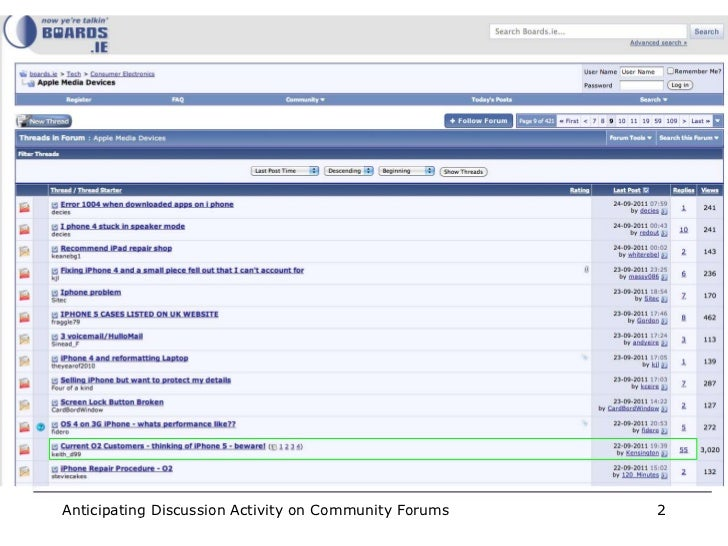 Anticipating Discussion Activity on Community Forums   2