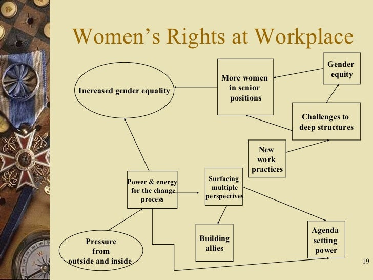 """social construction of gender To use social media effectively, you should have a clear plan in mind of who your   organisations cannot afford to ignore """"new media"""" and need to reinvent their."""