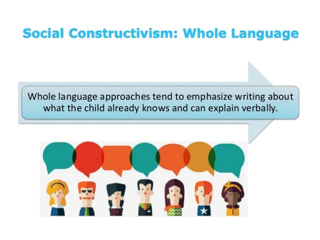 Whole language approaches tend to emphasize writing about what the child already knows and can explain verbally. Social Co...