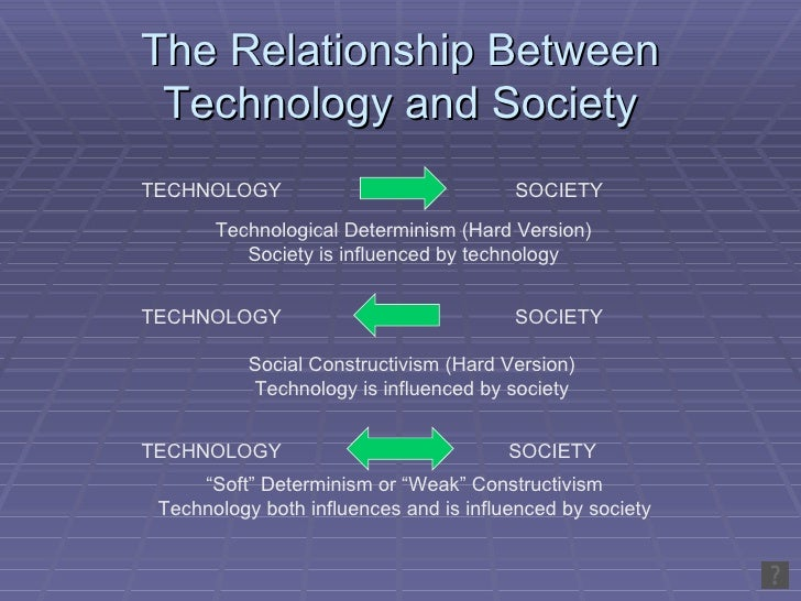 relationship between science engineering technology and society