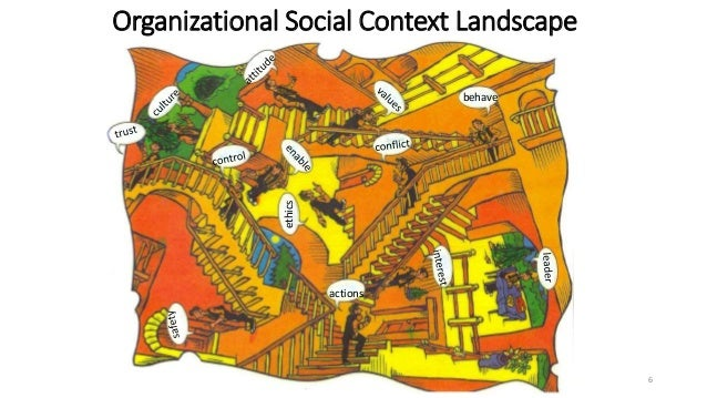 social context Social context theory has a social psychological orientation that is, the model is used to identify societal structures and socialisation processes in a.